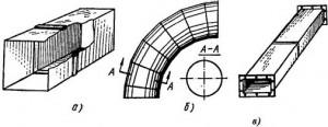 Конструкция жестяницких изделий защитного покрытия тепловой изоляции