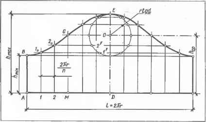 Макраме, схемы плетения для начинающих, фото 88